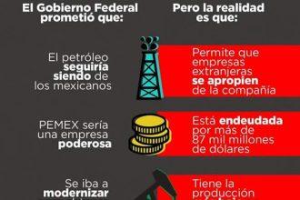 Empresas extranjeras y de políticos se están quedando con lo que era Pemex