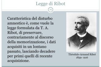 Thodule-Armand Ribot,psicólogo y filsósofo francés