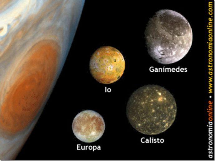"""Galileo Galilei descubre """"Calixto""""la cuarta luna de Júpiter."""